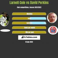Larnell Cole vs David Perkins h2h player stats
