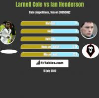 Larnell Cole vs Ian Henderson h2h player stats