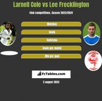 Larnell Cole vs Lee Frecklington h2h player stats