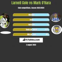 Larnell Cole vs Mark O'Hara h2h player stats