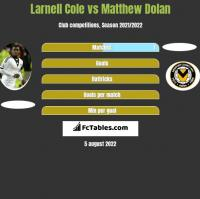 Larnell Cole vs Matthew Dolan h2h player stats