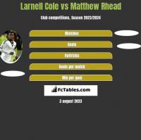 Larnell Cole vs Matthew Rhead h2h player stats