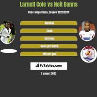 Larnell Cole vs Neil Danns h2h player stats