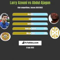 Larry Azouni vs Abdul Ajagun h2h player stats