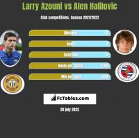 Larry Azouni vs Alen Halilovic h2h player stats
