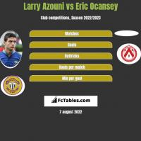 Larry Azouni vs Eric Ocansey h2h player stats