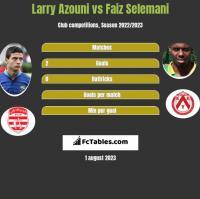 Larry Azouni vs Faiz Selemani h2h player stats