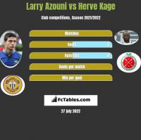 Larry Azouni vs Herve Kage h2h player stats