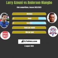 Larry Azouni vs Anderson Niangbo h2h player stats