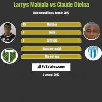 Larrys Mabiala vs Claude Dielna h2h player stats