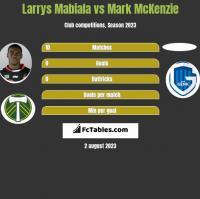 Larrys Mabiala vs Mark McKenzie h2h player stats