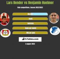 Lars Bender vs Benjamin Huebner h2h player stats