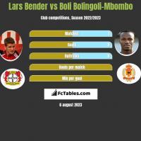 Lars Bender vs Boli Bolingoli-Mbombo h2h player stats