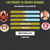 Lars Bender vs Charles Aranguiz h2h player stats