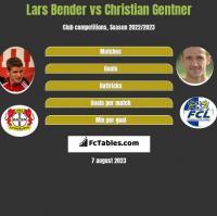 Lars Bender vs Christian Gentner h2h player stats