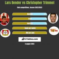 Lars Bender vs Christopher Trimmel h2h player stats