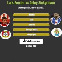 Lars Bender vs Daley Sinkgraven h2h player stats