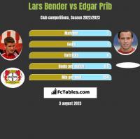 Lars Bender vs Edgar Prib h2h player stats