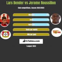 Lars Bender vs Jerome Roussillon h2h player stats
