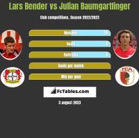 Lars Bender vs Julian Baumgartlinger h2h player stats