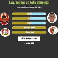 Lars Bender vs Felix Uduokhai h2h player stats