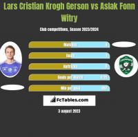 Lars Cristian Krogh Gerson vs Aslak Fonn Witry h2h player stats