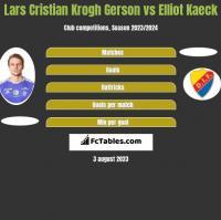Lars Cristian Krogh Gerson vs Elliot Kaeck h2h player stats