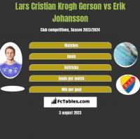 Lars Cristian Krogh Gerson vs Erik Johansson h2h player stats