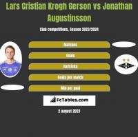 Lars Cristian Krogh Gerson vs Jonathan Augustinsson h2h player stats