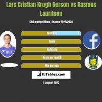 Lars Cristian Krogh Gerson vs Rasmus Lauritsen h2h player stats