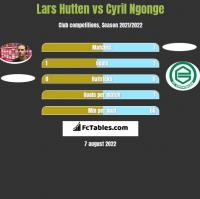 Lars Hutten vs Cyril Ngonge h2h player stats
