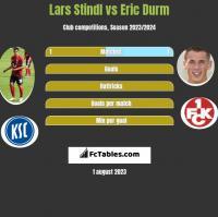 Lars Stindl vs Eric Durm h2h player stats