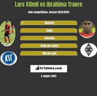 Lars Stindl vs Ibrahima Traore h2h player stats