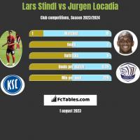 Lars Stindl vs Jurgen Locadia h2h player stats