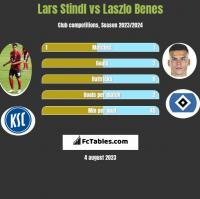 Lars Stindl vs Laszlo Benes h2h player stats
