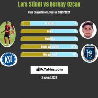 Lars Stindl vs Berkay Ozcan h2h player stats