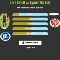 Lars Stindl vs Aymen Barkok h2h player stats