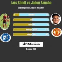 Lars Stindl vs Jadon Sancho h2h player stats