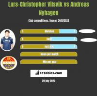 Lars-Christopher Vilsvik vs Andreas Nyhagen h2h player stats