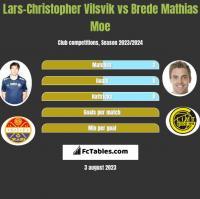 Lars-Christopher Vilsvik vs Brede Mathias Moe h2h player stats