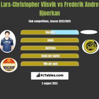 Lars-Christopher Vilsvik vs Frederik Andre Bjoerkan h2h player stats