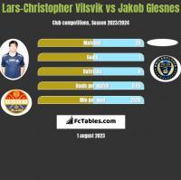 Lars-Christopher Vilsvik vs Jakob Glesnes h2h player stats