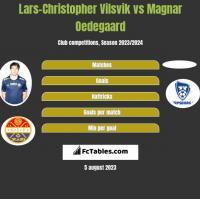 Lars-Christopher Vilsvik vs Magnar Oedegaard h2h player stats