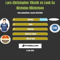 Lars-Christopher Vilsvik vs Look Sa Nicholas Mickelson h2h player stats