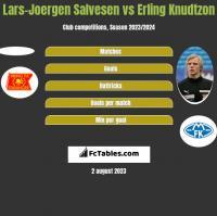 Lars-Joergen Salvesen vs Erling Knudtzon h2h player stats