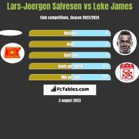 Lars-Joergen Salvesen vs Leke James h2h player stats