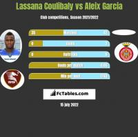 Lassana Coulibaly vs Aleix Garcia h2h player stats