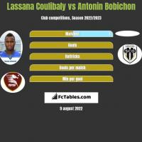 Lassana Coulibaly vs Antonin Bobichon h2h player stats
