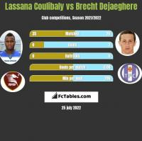 Lassana Coulibaly vs Brecht Dejaeghere h2h player stats