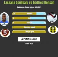 Lassana Coulibaly vs Godfred Donsah h2h player stats
